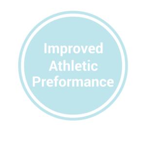 hypopressives for athletes, athletic performance, www.coresetfitness.com
